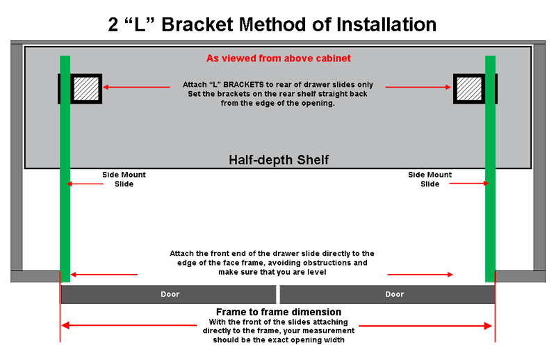 Use this diagram when mounting in a half shelf situation