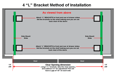 Use this diagram when mounting in a full shelf situation