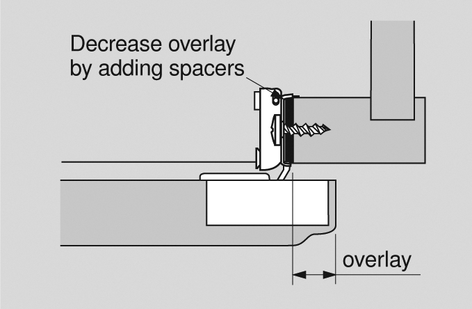 Blum Face Frame Spacer For Compact Hinges