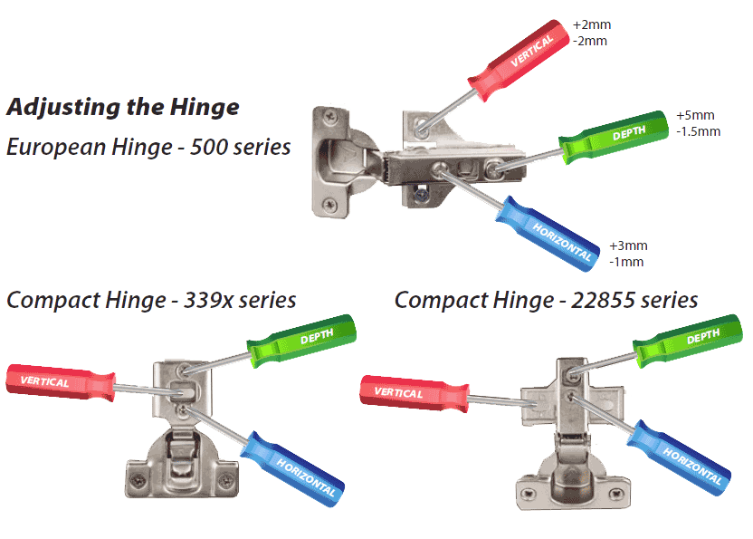 How to adjust the European Style Hinge