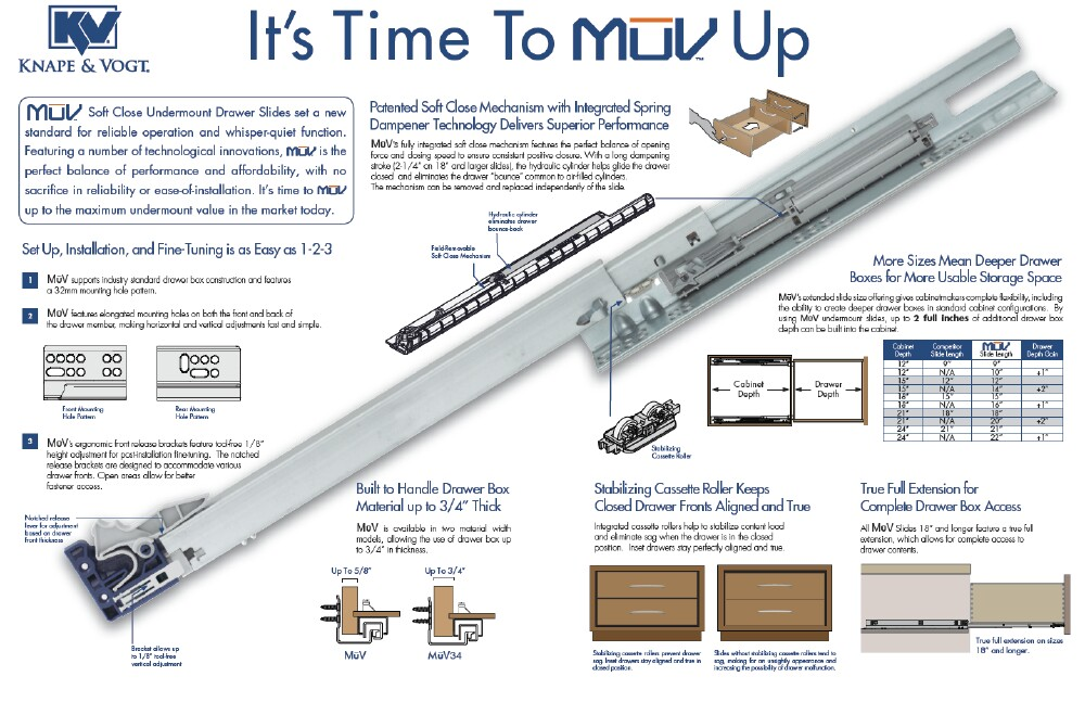 Muv Plus Concealed Drawer Slide