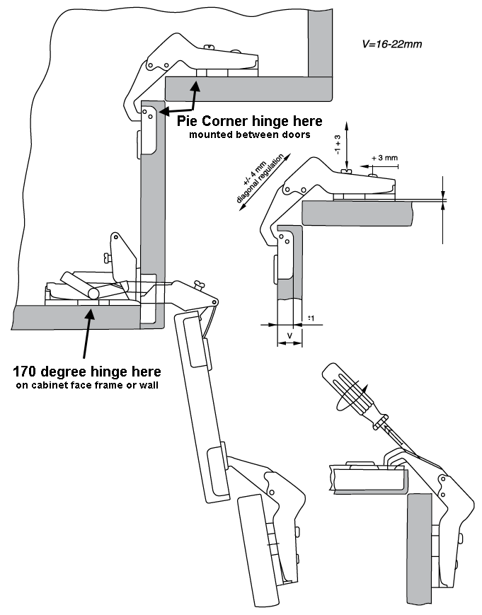 170 degree and Pie corner hinge placement information