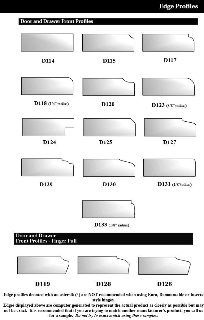 Door and Drawer Edge Profiles