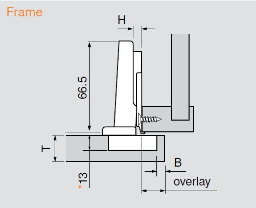 Guide to selecting Blum large overlay concealed hinge for face frame cabinets
