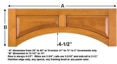 Standard Raised Panel custom valance in your choice materials
