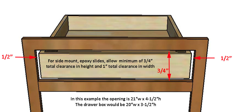 How to size drawer for use with side mounted, epoxy, Euro Style drawer slides