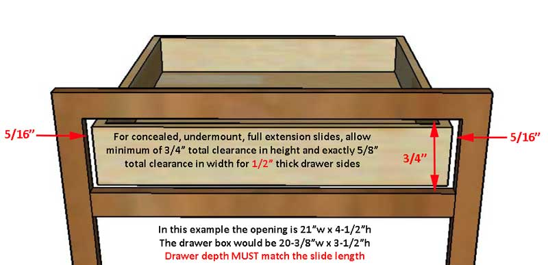 How to size drawer for use with concealed, undermount drawer slides
